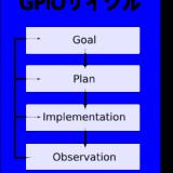 組織行動を支えるコミュニケーションデザインとは?