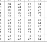 高知県は「幸福度」ランキング最下位なのか?