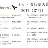「文脈をつなぐ」版ネット流行語大賞2017